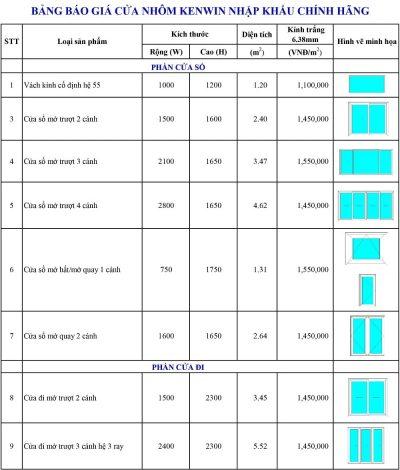 Bảng báo giá cửa nhôm KENWIN nhập khẩu - Ảnh 1