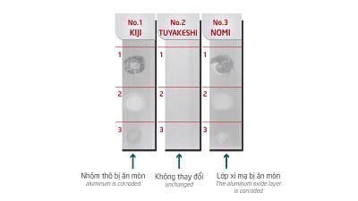 Hình ảnh minh chứng lớp ED bảo vệ thanh nhôm bền vững hơn